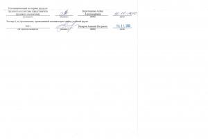 ZIP-Svodnaya-vedomost-rezultatov-provedeniya-spetsialnoy-otsenki-usloviy-truda-4